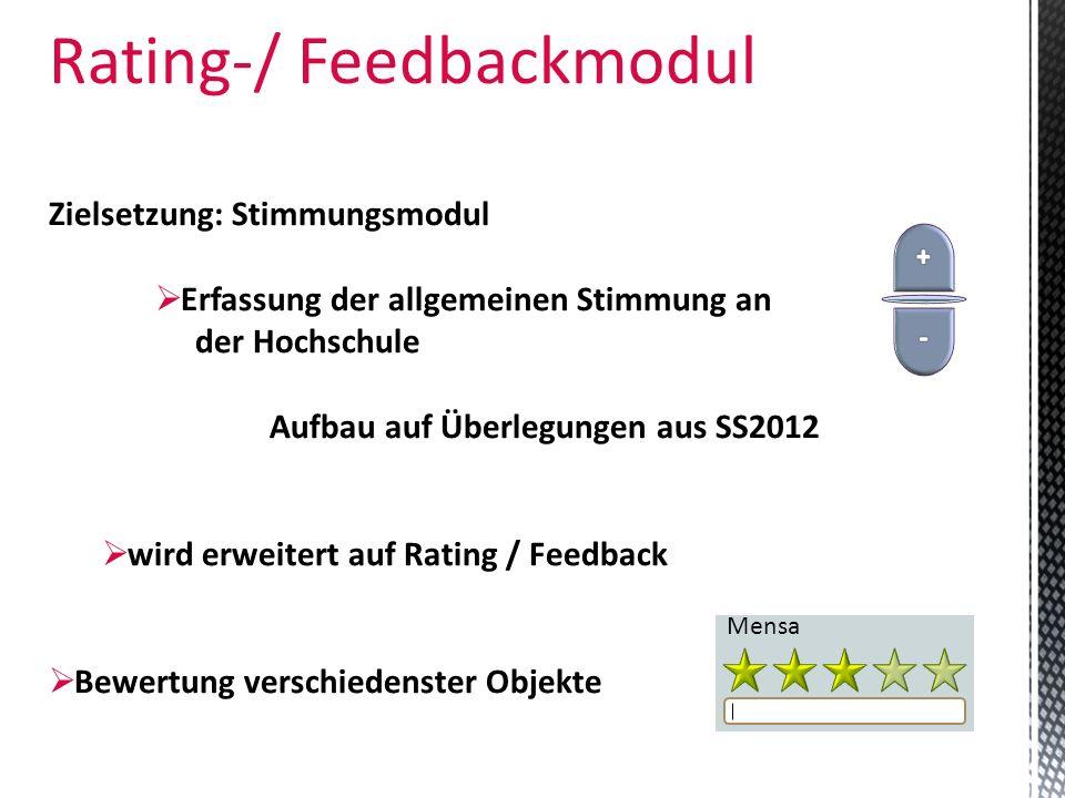 Rating-/ Feedbackmodul Zielsetzung: Stimmungsmodul Erfassung der allgemeinen Stimmung an der Hochschule Aufbau auf Überlegungen aus SS2012 wird erweit
