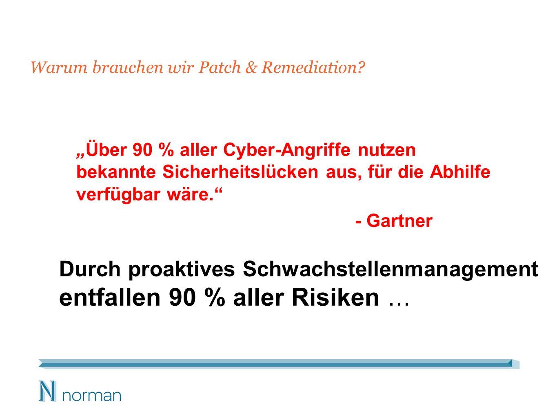 Warum brauchen wir Patch & Remediation? Durch proaktives Schwachstellenmanagement entfallen 90 % aller Risiken … Über 90 % aller Cyber-Angriffe nutzen