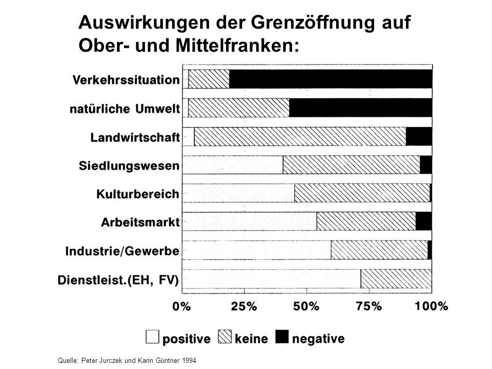 Auswirkungen der Grenzöffnung auf Ober- und Mittelfranken: Quelle: Peter Jurczek und Karin Güntner 1994