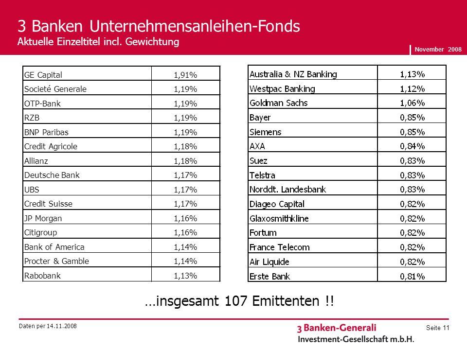 November 2008 Seite 11 3 Banken Unternehmensanleihen-Fonds Aktuelle Einzeltitel incl.