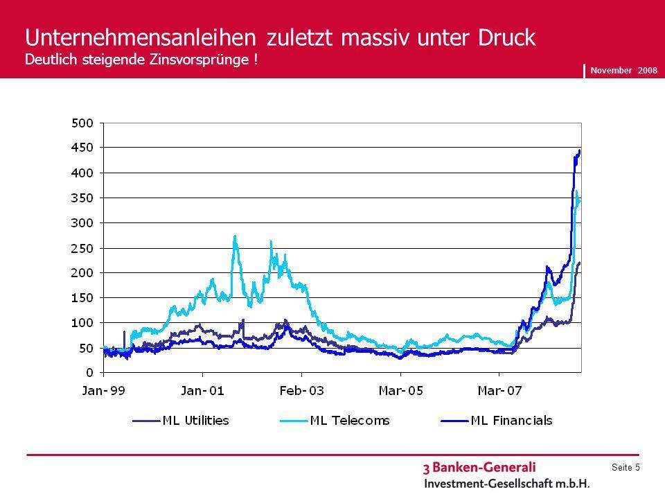 November 2008 Seite 5 Unternehmensanleihen zuletzt massiv unter Druck Deutlich steigende Zinsvorsprünge !