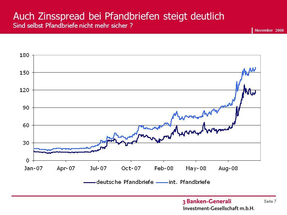 November 2008 Seite 7 Auch Zinsspread bei Pfandbriefen steigt deutlich Sind selbst Pfandbriefe nicht mehr sicher