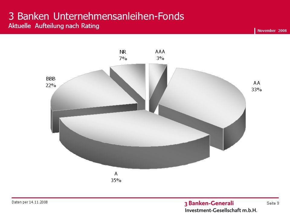 November 2008 Seite 9 3 Banken Unternehmensanleihen-Fonds Aktuelle Aufteilung nach Rating Daten per 14.11.2008