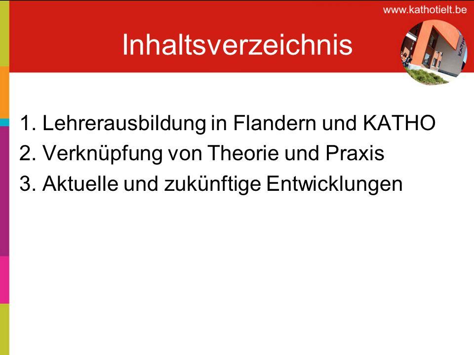 2.Verknüpfung von Theorie und Praxis Praxis (Bachelor Grundschule): 1.