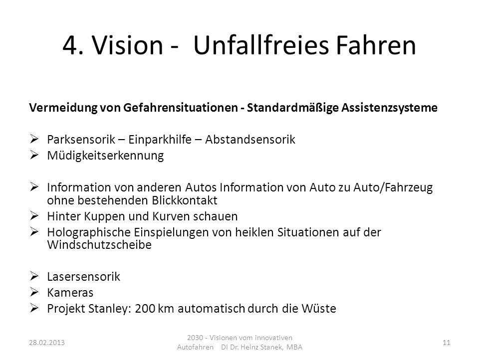 4. Vision - Unfallfreies Fahren Vermeidung von Gefahrensituationen - Standardmäßige Assistenzsysteme Parksensorik – Einparkhilfe – Abstandsensorik Müd