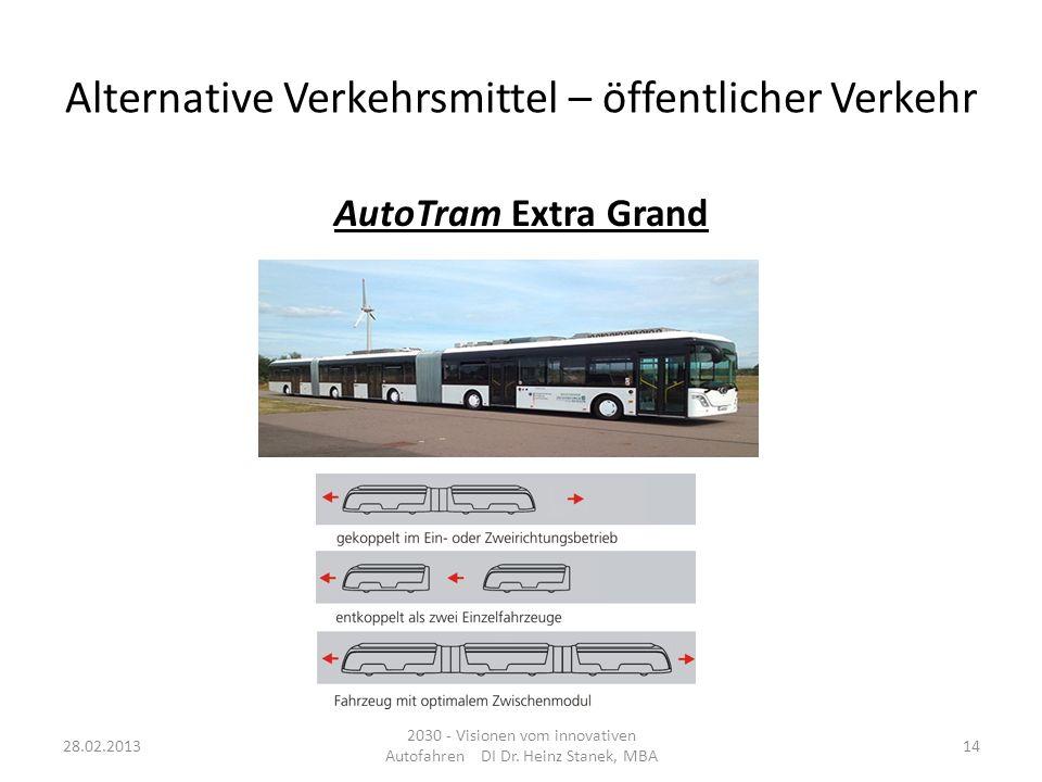 Alternative Verkehrsmittel – öffentlicher Verkehr 28.02.2013 2030 - Visionen vom innovativen Autofahren DI Dr. Heinz Stanek, MBA 14 AutoTram Extra Gra