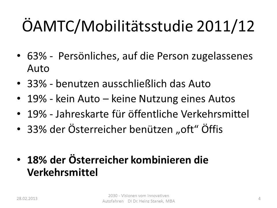 ÖAMTC/Mobilitätsstudie 2011/12 63% - Persönliches, auf die Person zugelassenes Auto 33% - benutzen ausschließlich das Auto 19% - kein Auto – keine Nut