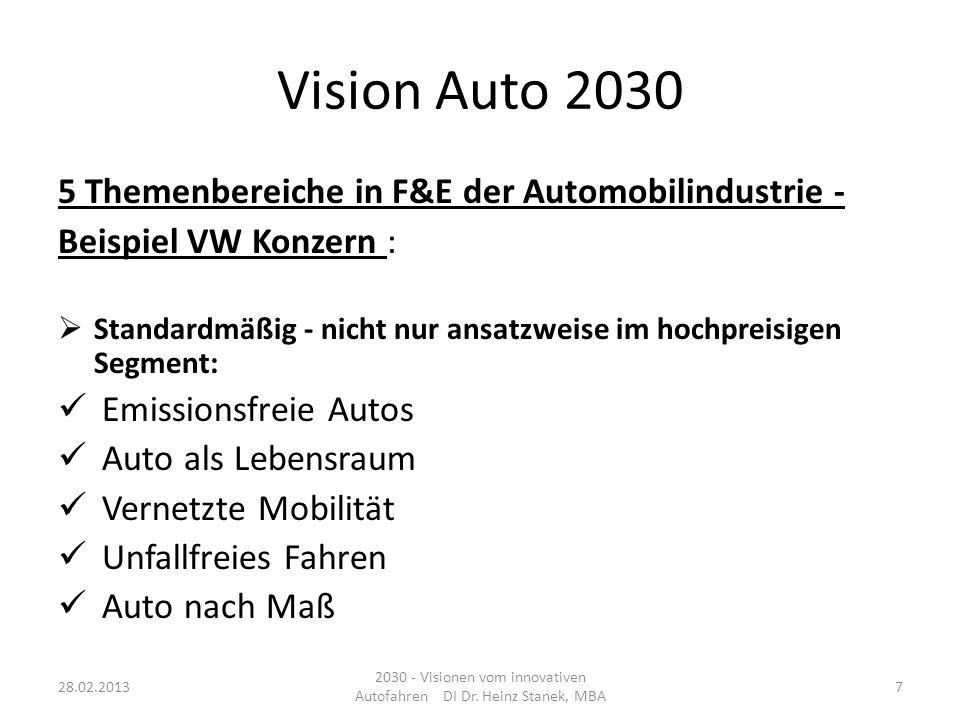Vision Auto 2030 5 Themenbereiche in F&E der Automobilindustrie - Beispiel VW Konzern : Standardmäßig - nicht nur ansatzweise im hochpreisigen Segment