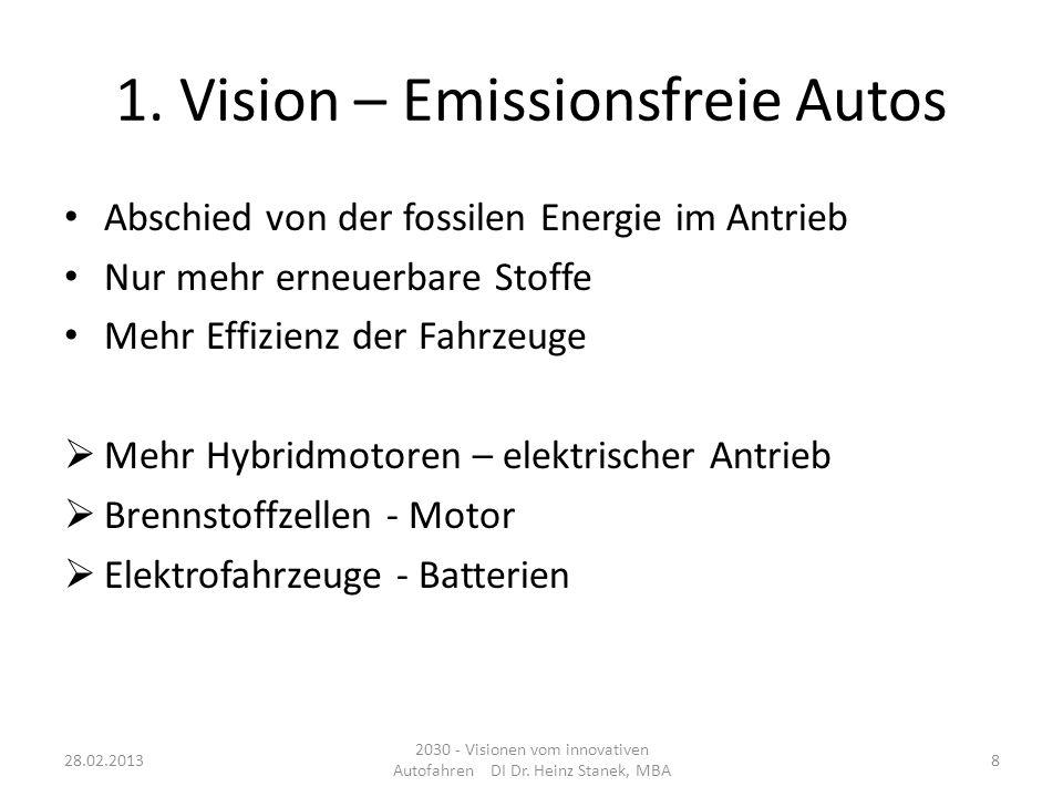 1. Vision – Emissionsfreie Autos Abschied von der fossilen Energie im Antrieb Nur mehr erneuerbare Stoffe Mehr Effizienz der Fahrzeuge Mehr Hybridmoto
