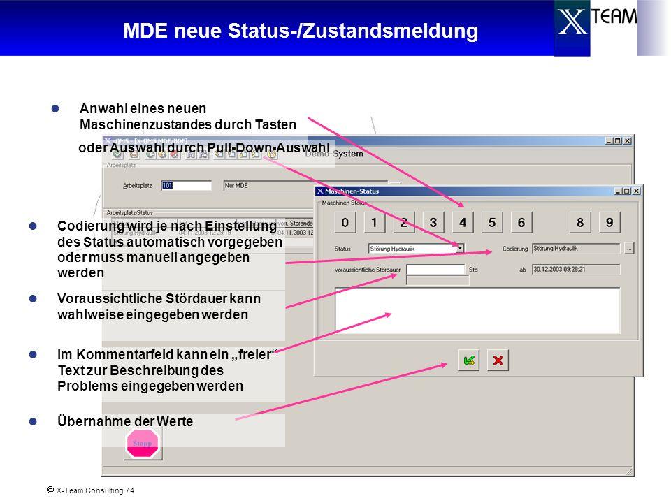 X-Team Consulting / 4 MDE neue Status-/Zustandsmeldung Anwahl eines neuen Maschinenzustandes durch Tasten oder Auswahl durch Pull-Down-Auswahl Codierung wird je nach Einstellung des Status automatisch vorgegeben oder muss manuell angegeben werden Voraussichtliche Stördauer kann wahlweise eingegeben werden Im Kommentarfeld kann ein freier Text zur Beschreibung des Problems eingegeben werden Übernahme der Werte