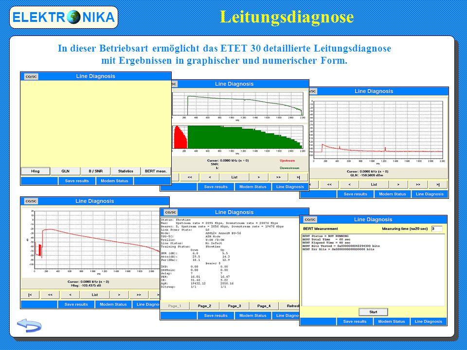 ELEKTR NIKA Leitungsdiagnose In dieser Betriebsart ermöglicht das ETET 30 detaillierte Leitungsdiagnose mit Ergebnissen in graphischer und numerischer Form.