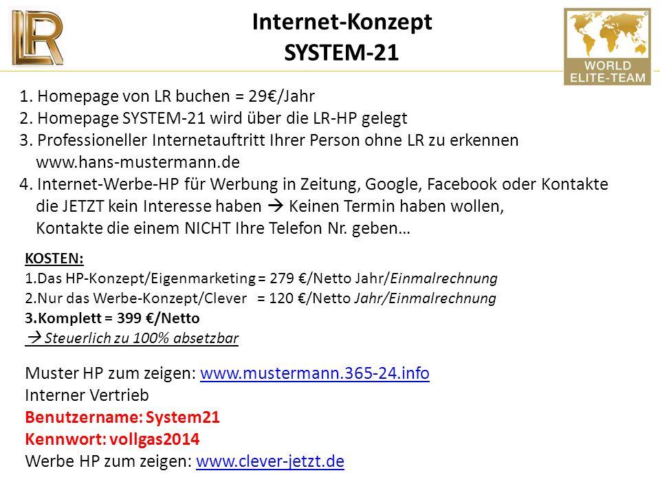 Die Tür zur 21% Internet-Konzept SYSTEM-21 …die Suche nach den 12 direkten 21%ern…