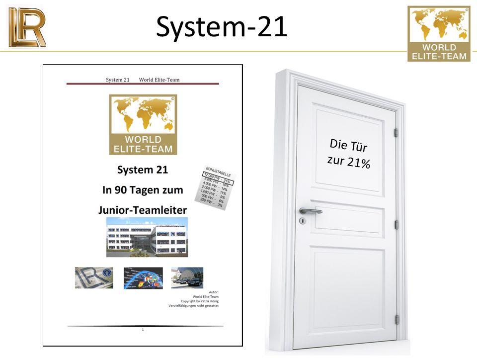 Die 21% MUSS in den nächsten 2-4 Monaten erreicht werden. Egal welche derzeitige Bonusstufe Sie JETZT haben System-21