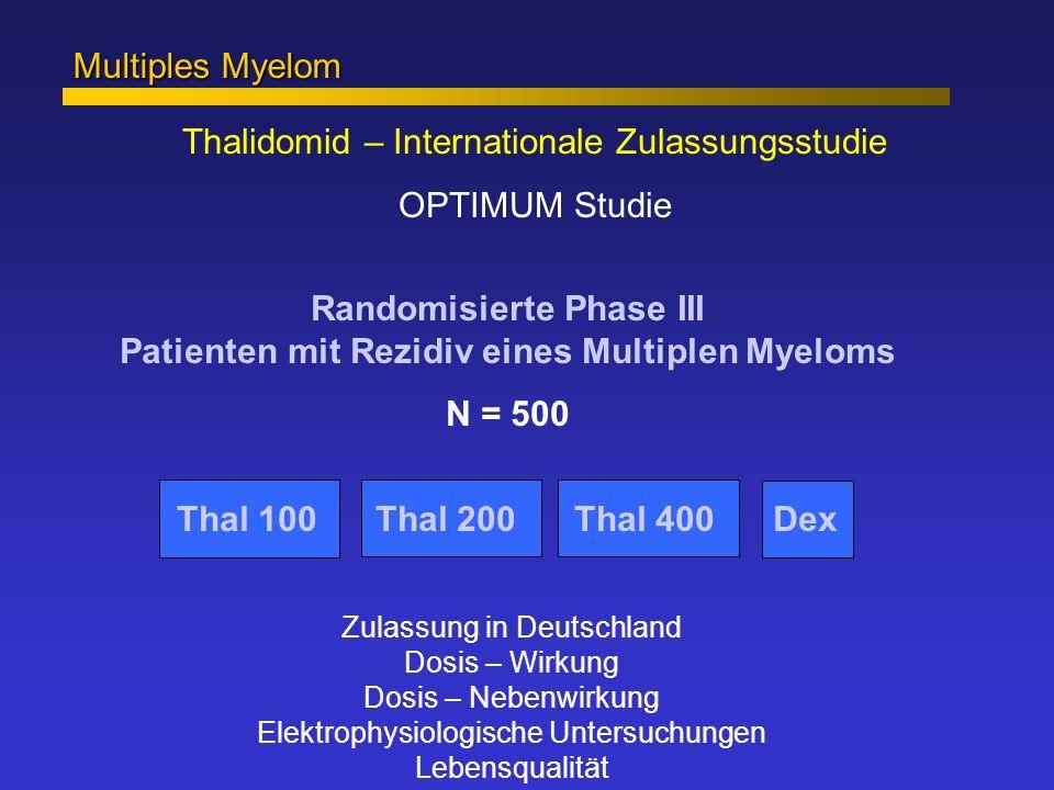 Multiples Myelom Thalidomid – Internationale Zulassungsstudie OPTIMUM Studie Randomisierte Phase III Patienten mit Rezidiv eines Multiplen Myeloms N =