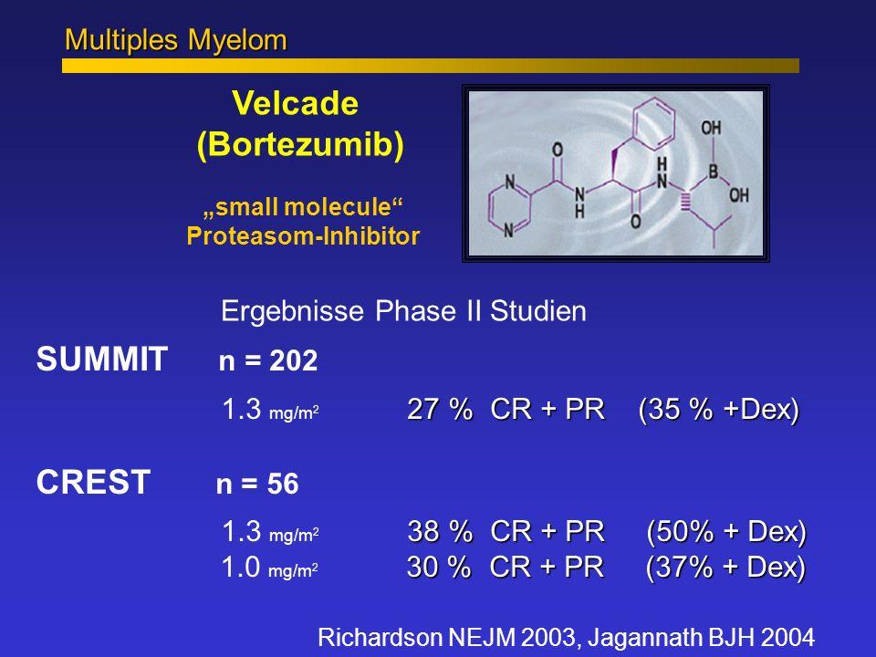 27 % CR + PR (35 % +Dex) 38 % CR + PR (50% + Dex) 30 % CR + PR (37% + Dex) SUMMIT n = 202 1.3 mg/m 2 27 % CR + PR (35 % +Dex) CREST n = 56 1.3 mg/m 2