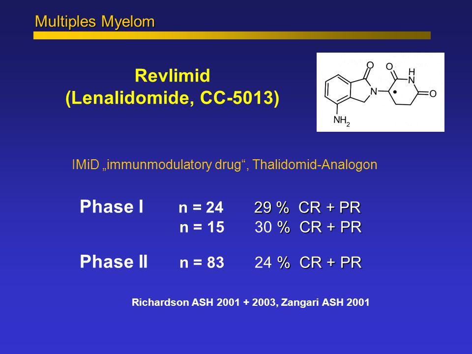 Revlimid (Lenalidomide, CC-5013) Multiples Myelom IMiD immunmodulatory drug, Thalidomid-Analogon 29 % CR + PR % CR + PR Phase I n = 24 29 % CR + PR n