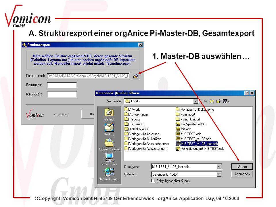 Copyright: Vomicon GmbH, 45739 Oer-Erkenschwick - orgAnice Application Day, 04.10.2004 Damit ist der manuelle Teil-Strukturexport abgeschlossen.