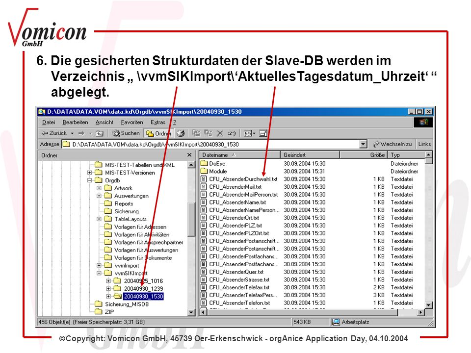 Copyright: Vomicon GmbH, 45739 Oer-Erkenschwick - orgAnice Application Day, 04.10.2004 6.