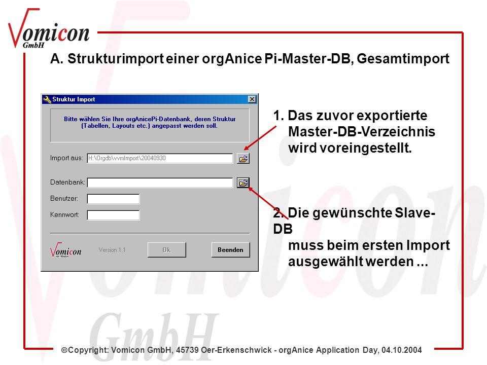 Copyright: Vomicon GmbH, 45739 Oer-Erkenschwick - orgAnice Application Day, 04.10.2004 Aktuelle Master-DB-Einträge...