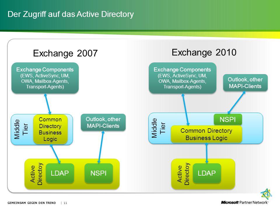 Der Zugriff auf das Active Directory GEMEINSAM GEGEN DEN TREND | 11 Middle Tier Exchange 2010 Exchange 2007 Exchange Components (EWS, ActiveSync, UM,