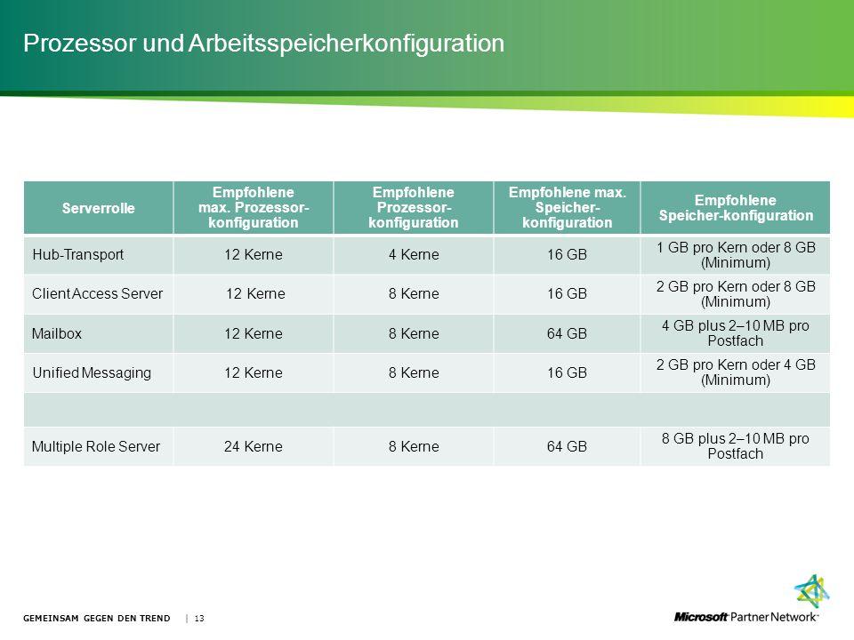 Prozessor und Arbeitsspeicherkonfiguration GEMEINSAM GEGEN DEN TREND | 13 Serverrolle Empfohlene max. Prozessor- konfiguration Empfohlene Prozessor- k