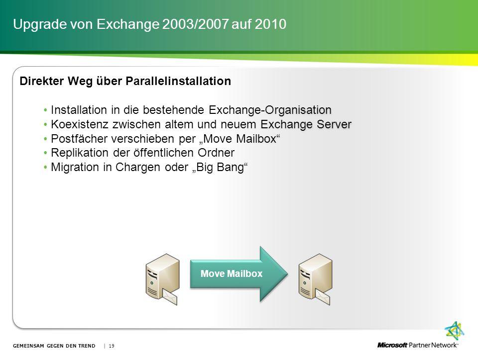 Upgrade von Exchange 2003/2007 auf 2010 GEMEINSAM GEGEN DEN TREND | 19 Direkter Weg über Parallelinstallation Installation in die bestehende Exchange-