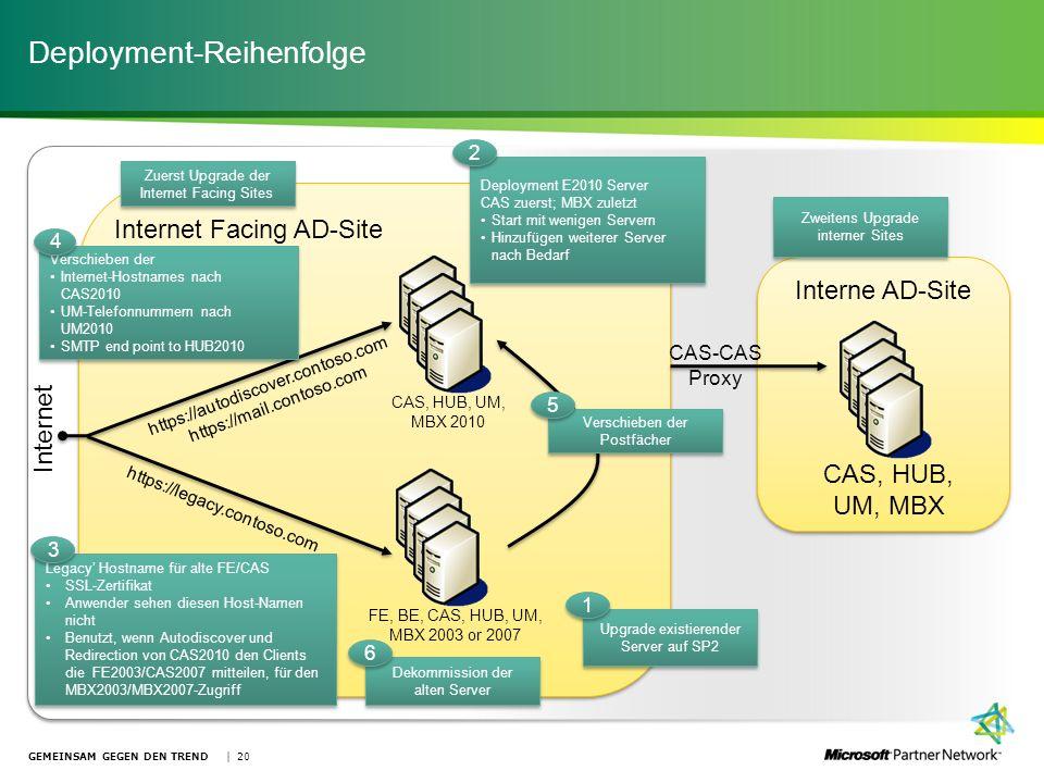 Deployment-Reihenfolge GEMEINSAM GEGEN DEN TREND | 20 Internet Facing AD-Site Interne AD-Site Internet FE, BE, CAS, HUB, UM, MBX 2003 or 2007 CAS, HUB