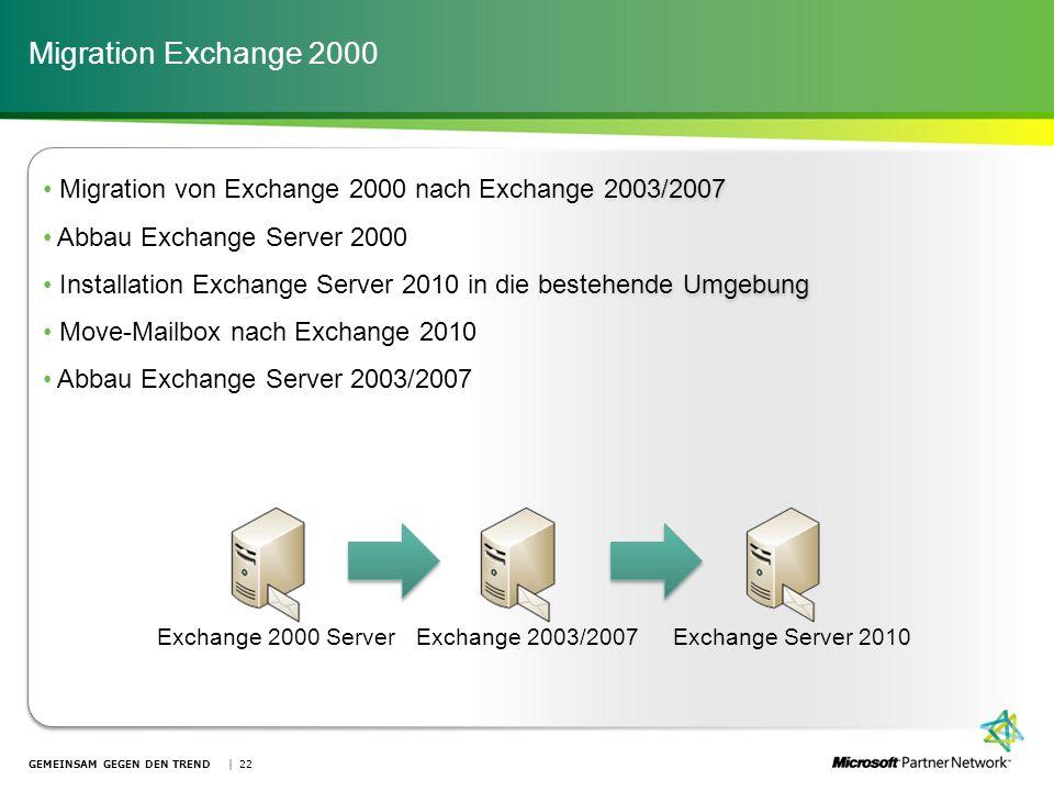 Migration Exchange 2000 GEMEINSAM GEGEN DEN TREND | 22 Migration von Exchange 2000 nach Exchange 2003/2007 Abbau Exchange Server 2000 Installation Exc