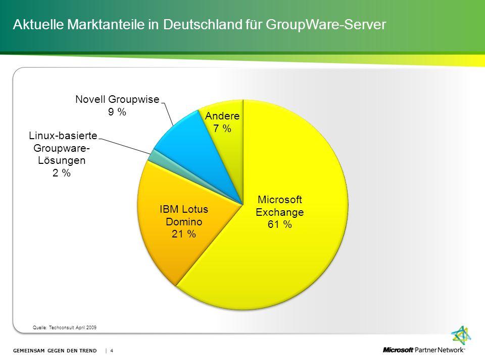 Aktuelle Marktanteile in Deutschland für GroupWare-Server GEMEINSAM GEGEN DEN TREND | 4 Quelle: Techconsult April 2009