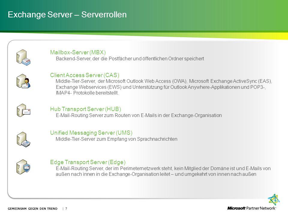 Exchange Server – Serverrollen GEMEINSAM GEGEN DEN TREND | 7 Mailbox-Server (MBX) Backend-Server, der die Postfächer und öffentlichen Ordner speichert