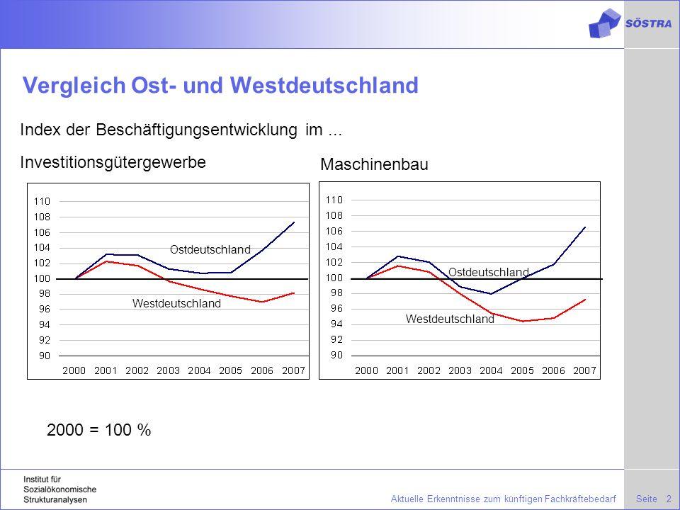 SeiteAktuelle Erkenntnisse zum künftigen Fachkräftebedarf2 Vergleich Ost- und Westdeutschland Index der Beschäftigungsentwicklung im...