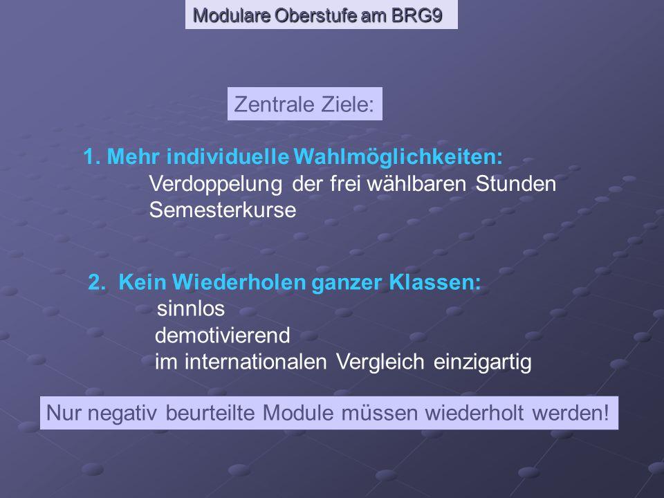 Modulare Oberstufe am BRG9 Nur negativ beurteilte Module müssen wiederholt werden.