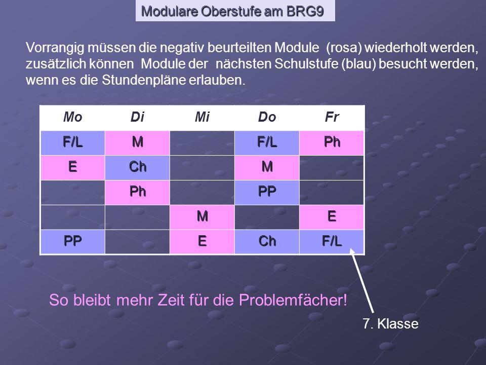 Modulare Oberstufe am BRG9 Vorrangig müssen die negativ beurteilten Module (rosa) wiederholt werden, zusätzlich können Module der nächsten Schulstufe (blau) besucht werden, wenn es die Stundenpläne erlauben.