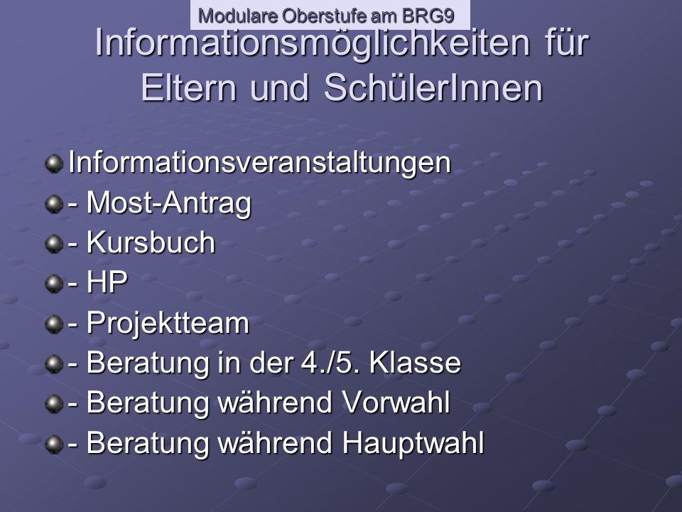 Informationsmöglichkeiten für Eltern und SchülerInnen Informationsveranstaltungen - Most-Antrag - Kursbuch - HP - Projektteam - Beratung in der 4./5.