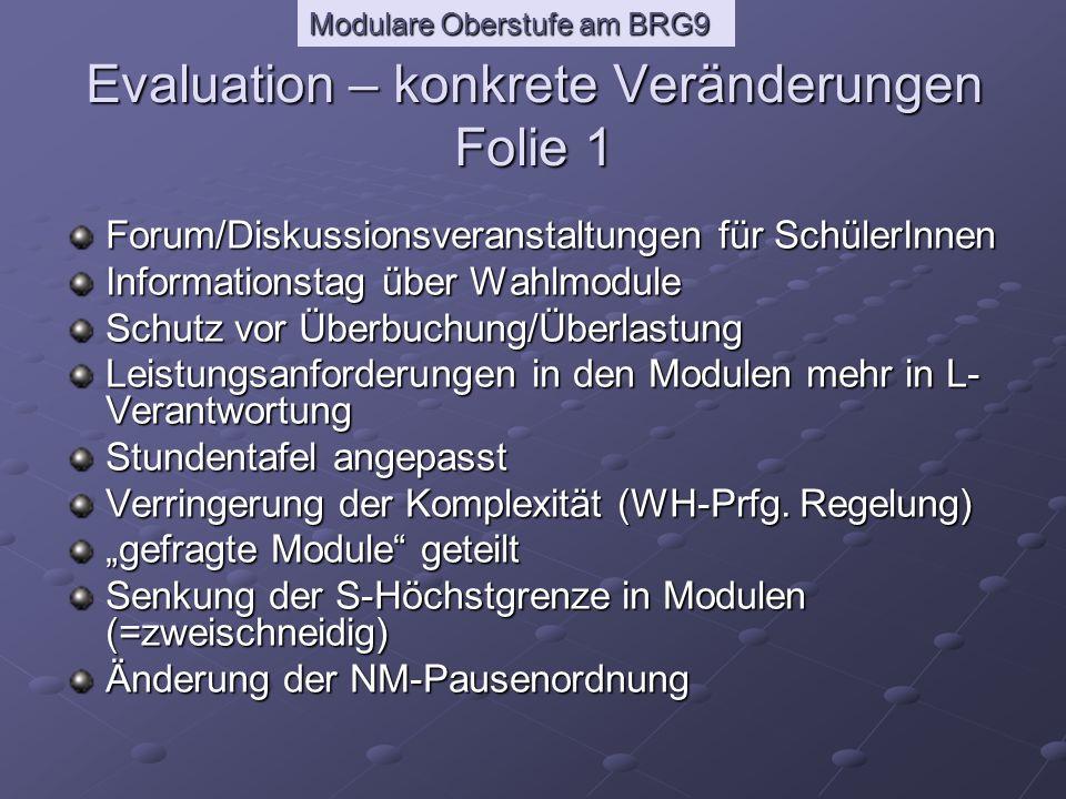 Modulare Oberstufe am BRG9 Evaluation – konkrete Veränderungen Folie 1 Forum/Diskussionsveranstaltungen für SchülerInnen Informationstag über Wahlmodule Schutz vor Überbuchung/Überlastung Leistungsanforderungen in den Modulen mehr in L- Verantwortung Stundentafel angepasst Verringerung der Komplexität (WH-Prfg.