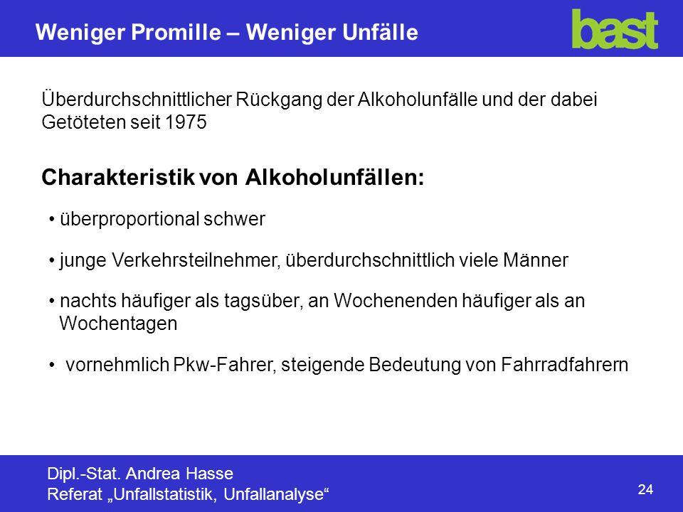 24 Weniger Promille – Weniger Unfälle Dipl.-Stat.