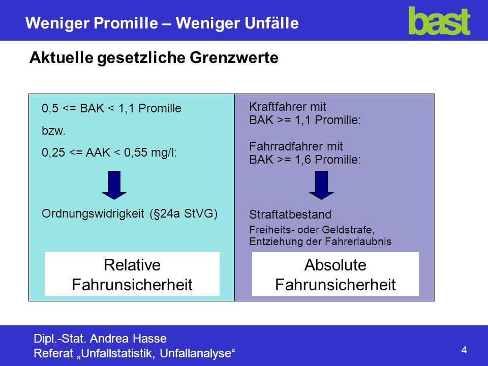 5 Weniger Promille – Weniger Unfälle Dipl.-Stat.