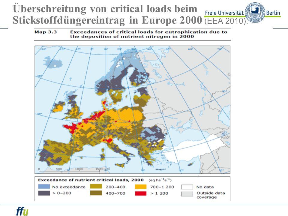 Überschreitung von critical loads beim Stickstoffdüngereintrag in Europe 2000 (EEA 2010).