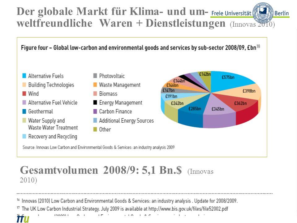 Der globale Markt für Klima- und um- weltfreundliche Waren + Dienstleistungen (Innovas 2010) Gesamtvolumen 2008/9: 5,1 Bn.$ (Innovas 2010)
