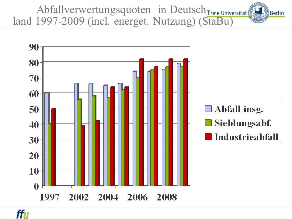 Abfallverwertungsquoten in Deutsch- land 1997-2009 (incl. energet. Nutzung) (StaBu)