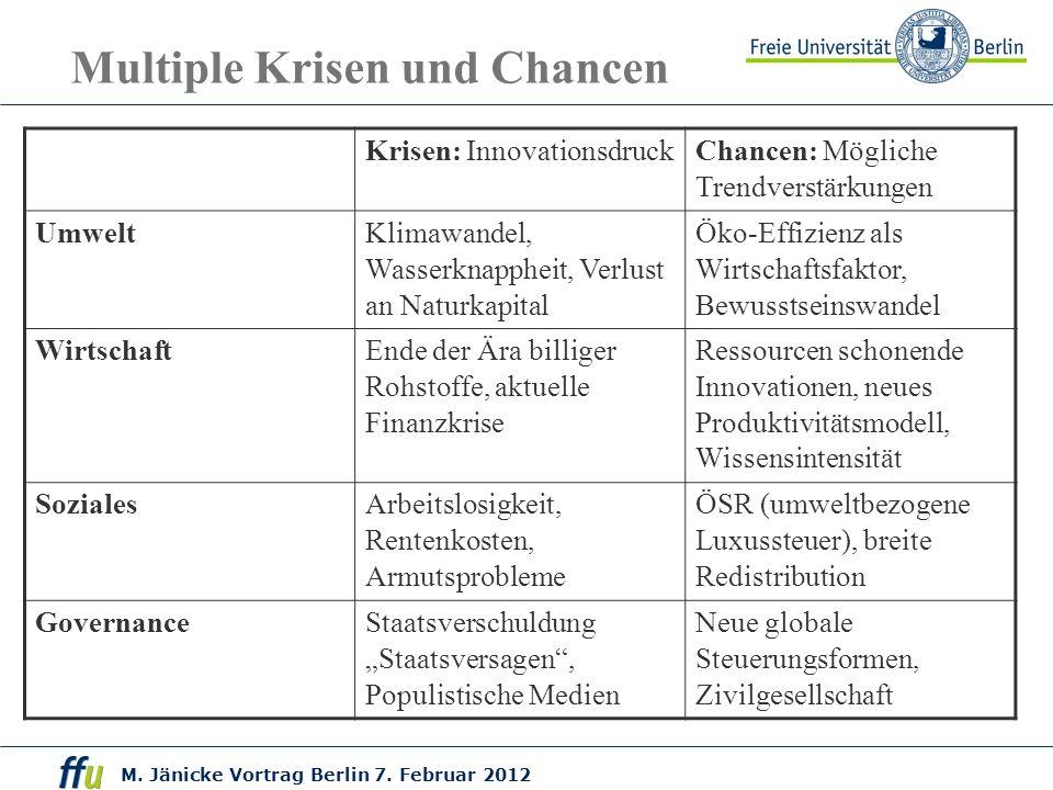 M. Jänicke Vortrag Berlin 7. Februar 2012 Multiple Krisen und Chancen Krisen: Innovationsdruck Chancen: Mögliche Trendverstärkungen Umwelt Klimawandel