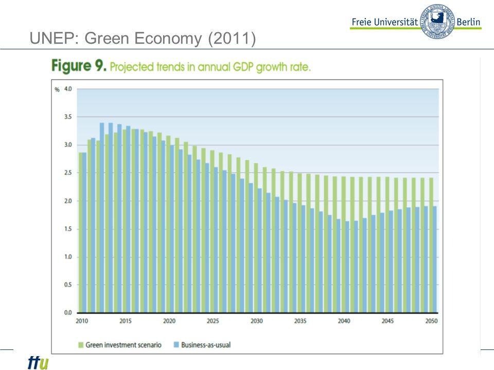 UNEP: Green Economy (2011)