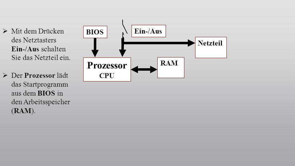 BIOS Prozessor CPU RAM Netzteil Ein-/Aus Mit dem Drücken des Netztasters Ein-/Aus schalten Sie das Netzteil ein.