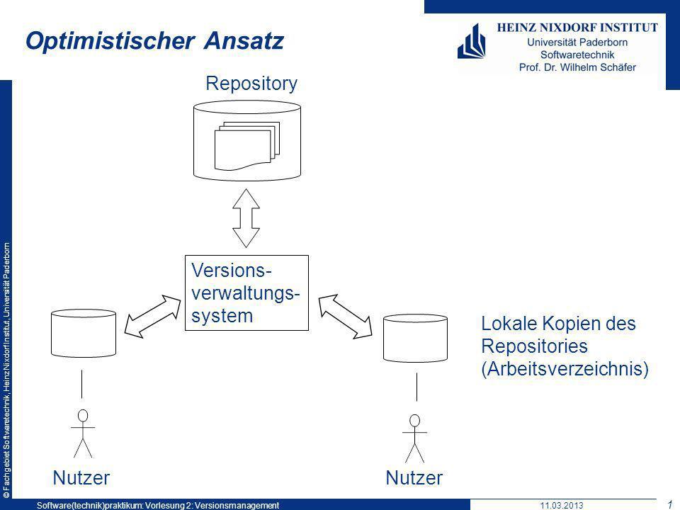 © Fachgebiet Softwaretechnik, Heinz Nixdorf Institut, Universität Paderborn Optimistischer Ansatz Versions- verwaltungs- system Lokale Kopien des Repo