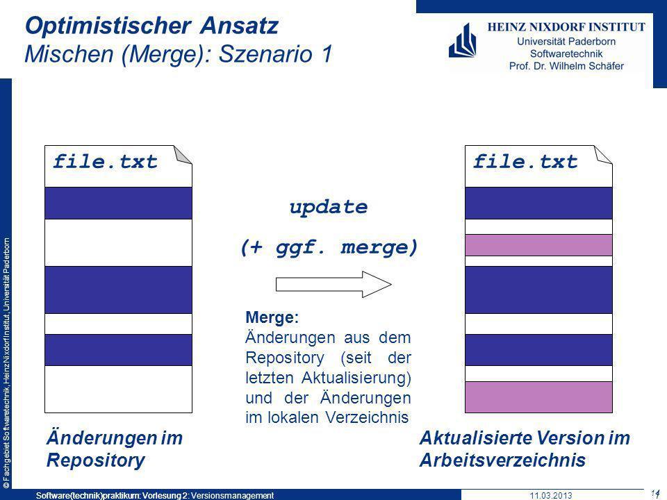 © Fachgebiet Softwaretechnik, Heinz Nixdorf Institut, Universität Paderborn Optimistischer Ansatz Mischen (Merge): Szenario 1 14 Software(technik)prak