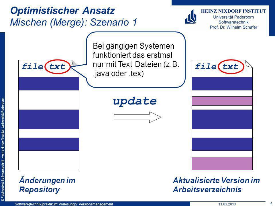© Fachgebiet Softwaretechnik, Heinz Nixdorf Institut, Universität Paderborn Optimistischer Ansatz Mischen (Merge): Szenario 1 file.txt Änderungen im R