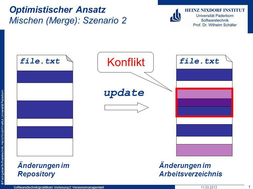 © Fachgebiet Softwaretechnik, Heinz Nixdorf Institut, Universität Paderborn Optimistischer Ansatz Mischen (Merge): Szenario 2 file.txt Änderungen im R