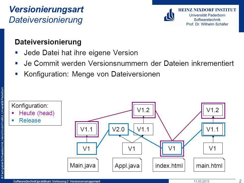 © Fachgebiet Softwaretechnik, Heinz Nixdorf Institut, Universität Paderborn Versionierungsart Dateiversionierung Dateiversionierung Jede Datei hat ihr