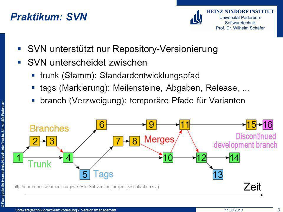 © Fachgebiet Softwaretechnik, Heinz Nixdorf Institut, Universität Paderborn Praktikum: SVN SVN unterstützt nur Repository-Versionierung SVN unterschei