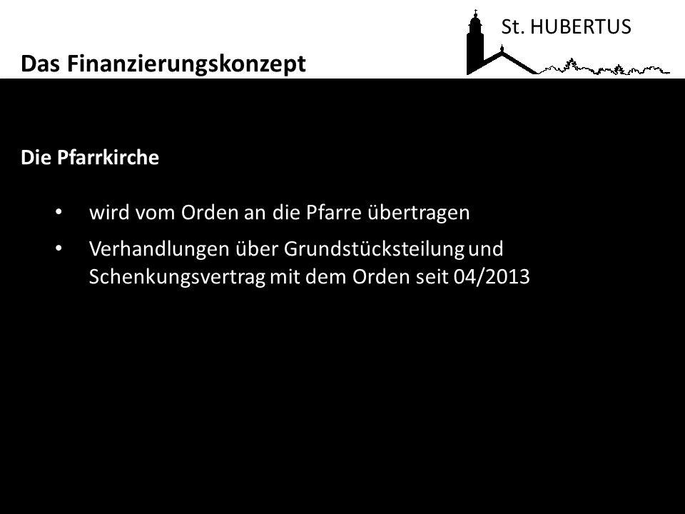Die Pfarrkirche wird vom Orden an die Pfarre übertragen Verhandlungen über Grundstücksteilung und Schenkungsvertrag mit dem Orden seit 04/2013 St. HUB